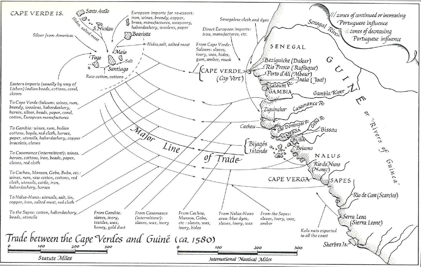 Trade between CV & Guine ca. 1580