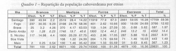 censo cv 1731